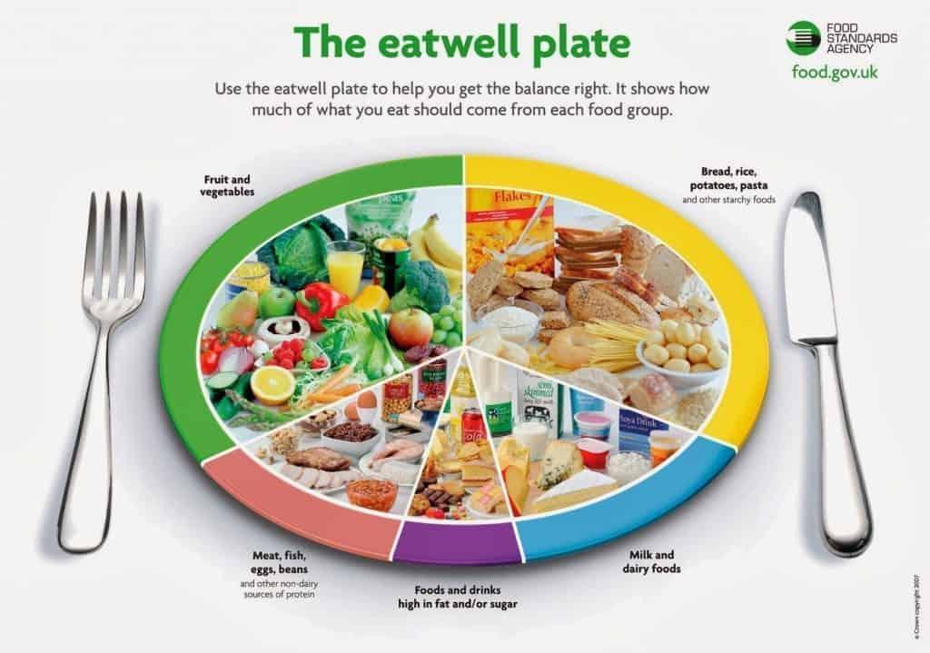 n healthy eating