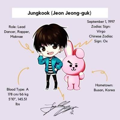 121 Fun Facts about BTS' Jungkook